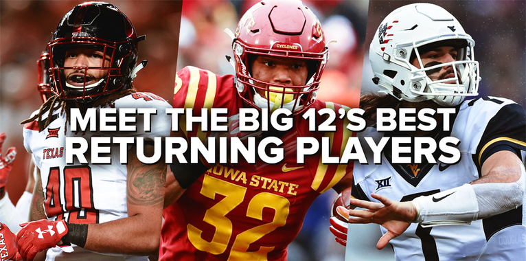 The top 20 returning players in the Big 12